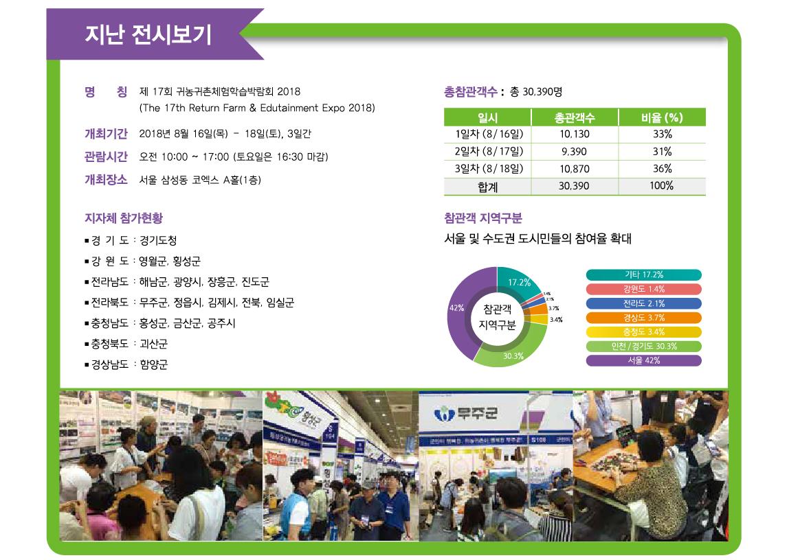 귀농귀촌-작년도-개최결과.png