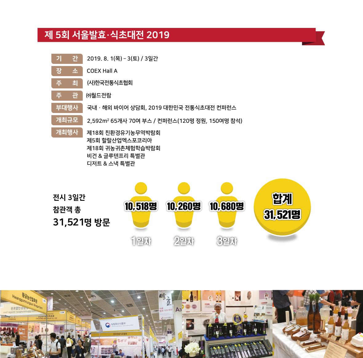 작년도-개최결과.png
