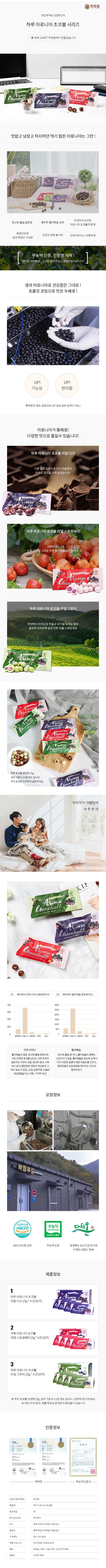 5.락희팜 전시품목 제품사진.jpg