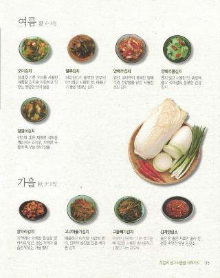 Gangwon organic trade-Kimchi,Pickle2.jpg